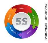 5s workplace organization  ... | Shutterstock .eps vector #1849097959