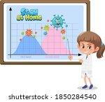second wave of corona virus ... | Shutterstock .eps vector #1850284540