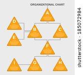 organization chart template. | Shutterstock .eps vector #185072984