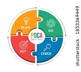 pdca quality cycle diagram with ... | Shutterstock .eps vector #1853369449