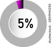 5  circle percentage diagrams ...