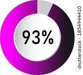 93  circle percentage diagrams  ...