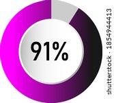 91  circle percentage diagrams  ...