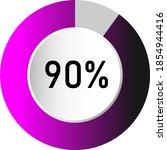 90  circle percentage diagrams  ...