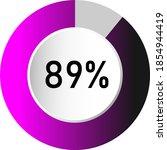 89  circle percentage diagrams  ...