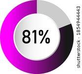 81  circle percentage diagrams  ...