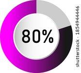 80  circle percentage diagrams  ...