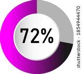 72  circle percentage diagrams  ...