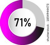 71  circle percentage diagrams  ...