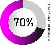70  circle percentage diagrams  ...
