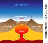 yellowstone caldera. vector... | Shutterstock .eps vector #185613530