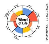 wheel of life. coaching tool in ... | Shutterstock .eps vector #1856135626