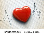 Cardiogram Pulse Trace And...