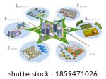 Smart City Illustrations And 3d ...