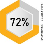 72  hexagon percentage diagram  ...