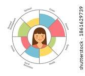 wheel of life. coaching tool in ... | Shutterstock .eps vector #1861629739