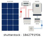solar panel cell system with... | Shutterstock .eps vector #1862791936