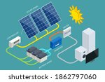 isometric solar panel cell... | Shutterstock .eps vector #1862797060
