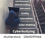 Types Of Harassment Against...