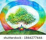Human Meditate Mind Mental...