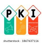 pki   public key infrastructure ...   Shutterstock .eps vector #1867637116