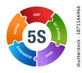 5s workplace organization... | Shutterstock .eps vector #1871166466