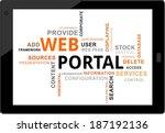a word cloud of web portal...   Shutterstock .eps vector #187192136