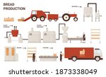 bread production process vector ... | Shutterstock .eps vector #1873338049