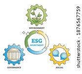 esg as environment social... | Shutterstock .eps vector #1876567759