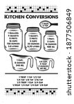Kitchen Conversions. Hand Drawn ...