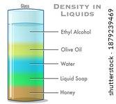 density of liquids  fluids... | Shutterstock .eps vector #1879239469