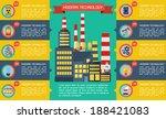 modern industrial flat... | Shutterstock .eps vector #188421083