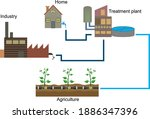 contaminated water in homes and ... | Shutterstock .eps vector #1886347396