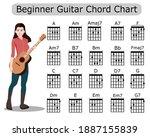Basic Guitar Chord Chart Sheets ...