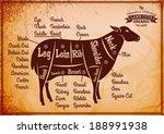 carne de bovino,fundo,peito,touro,reduzir,diagrama,flanco,grátis,de suspensão,cordeiro,agora,carne,métodos,nutrição,parte