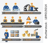 achievement,assemblage,assembly,attention,business,computer,construction,control,deliver,design,elements,engineer,engineering,equipment,factory