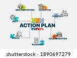 action plan concept.... | Shutterstock .eps vector #1890697279