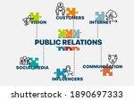 Public Relations Concept....