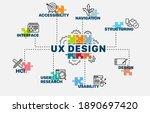 ux design concept. infographics....