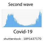 second wave of coronavirus...   Shutterstock .eps vector #1891637170