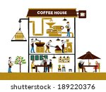 illustration of city life and... | Shutterstock . vector #189220376