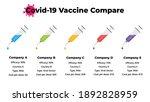 coronavirus presentation slide. ... | Shutterstock .eps vector #1892828959