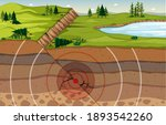 nature landscape with land... | Shutterstock .eps vector #1893542260