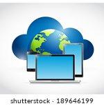 international technology cloud...