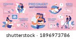 pregnant motherhood... | Shutterstock .eps vector #1896973786