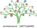 turkhis evil eyes  evil eyes ... | Shutterstock .eps vector #1897168480
