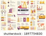 bundle oil industry infographic ...