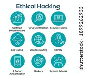 certified ethical hacking icon... | Shutterstock .eps vector #1899262933