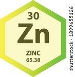 zn zinc transition metal... | Shutterstock .eps vector #1899655126