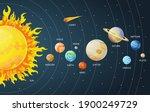 solar system set of cartoon...   Shutterstock . vector #1900249729